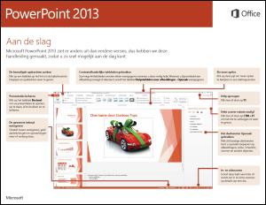 Aan de slag voor PowerPoint 2013