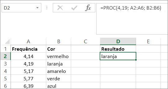 Um exemplo de como usar a função PROC
