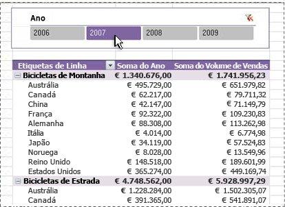 Segmentação de dados mostrada na parte superior de uma Tabela Dinâmica