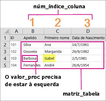 Exemplo de um valor e matriz precisos para criar uma fórmula PROCV no Excel
