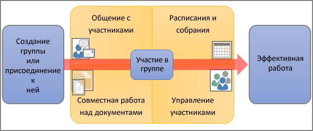 ebook Курс