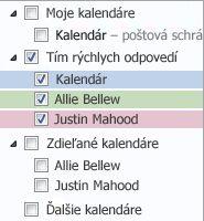 Skupina kalendárov na navigačnej table