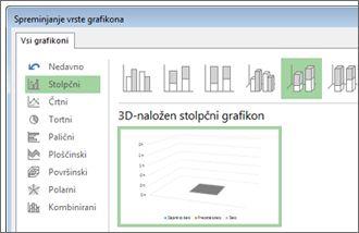Pogovorno okno »Spreminjanje vrste grafikona«