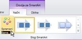 Spreminjanje barve grafike SmartArt.