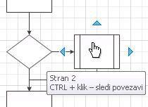 Oblika podprocesa predstavlja podproces, ki je v obliki diagrama ustvarjen na drugi strani.