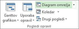 Slika gumba »Diagram omrežja« na zavihku »Ogled«.