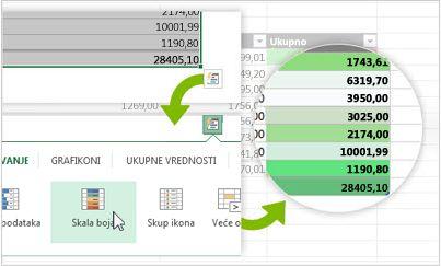 Objektiv za analizu podataka