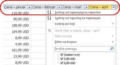 Automatski filteri prikazani u naslovima kolona u Excel tabeli