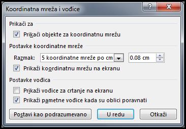 "Dijalog ""Koordinatna mreža i vođice"" u programu PowerPoint"