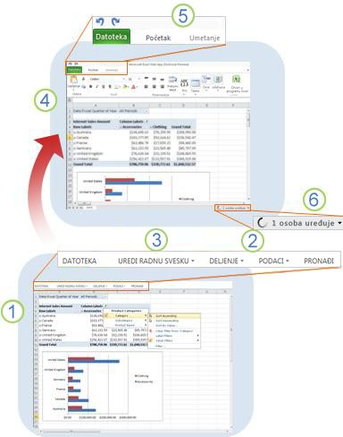 Excel Web App – kratak pregled