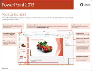 PowerPoint 2013 vodič za brzi start