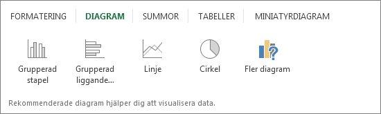 Fliken Diagram