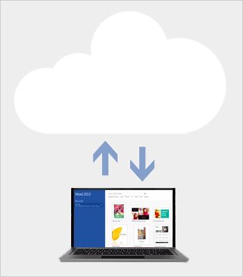Spara och dela filer i molnet