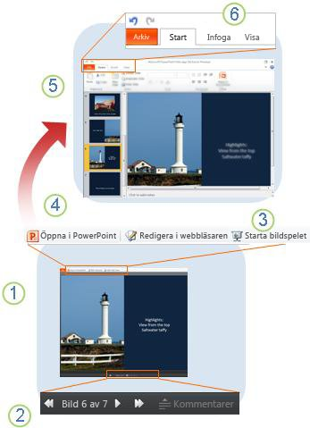 PowerPoint Online i korthet