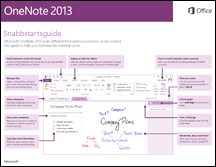 Snabbstartsguide för OneNote 2013