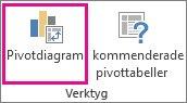 Knappen Pivotdiagram på fliken Analysera