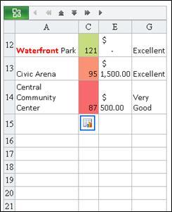 แถวที่ค้นพบใน Mobile Viewer สำหรับ Excel