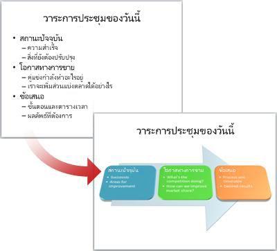 สไลด์แบบเรียบง่ายแปลงเป็นกราฟิก SmartArt