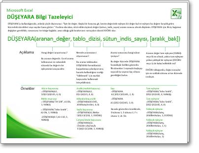 QRC Bilgi Tazeleyici belgesinin küçük resmi
